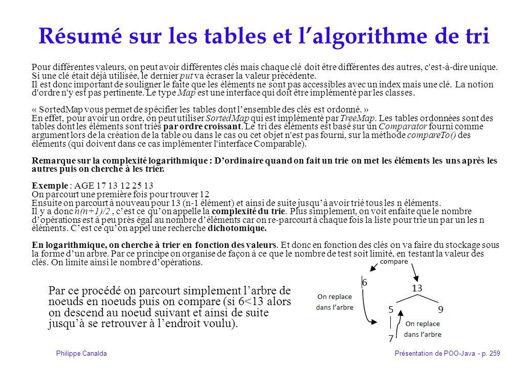 Résumé sur les tables et l'algorithme de tri