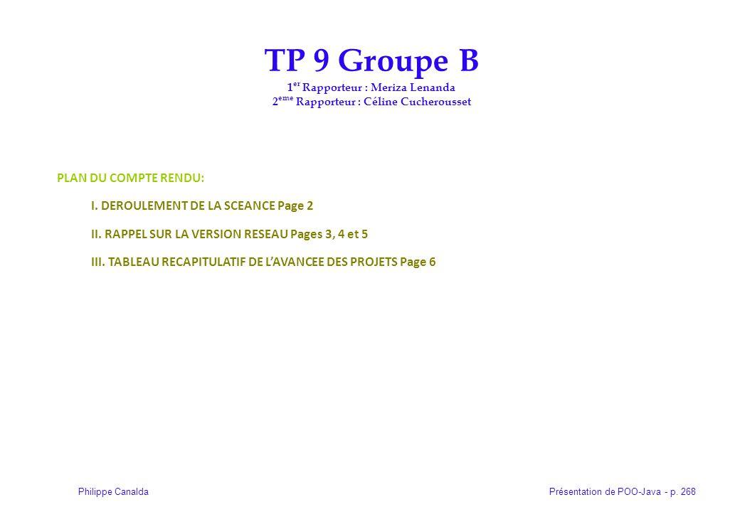 TP 9 Groupe B 1er Rapporteur : Meriza Lenanda 2eme Rapporteur : Céline Cucherousset