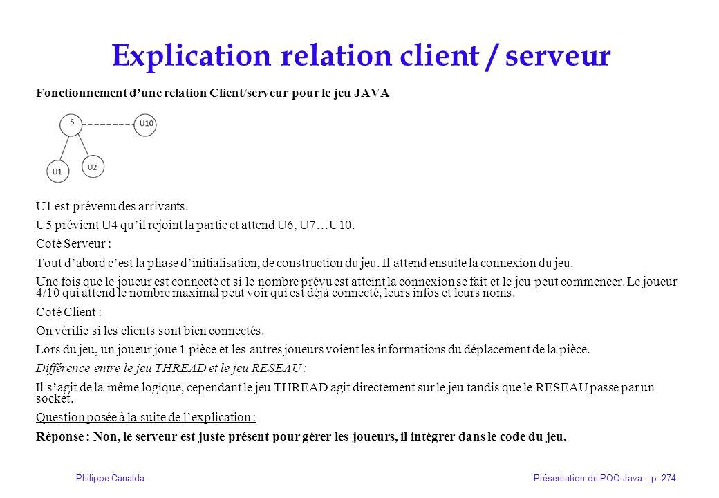 Explication relation client / serveur