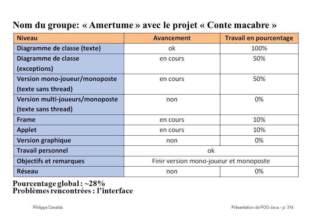 Nom du groupe: « Amertume » avec le projet « Conte macabre »