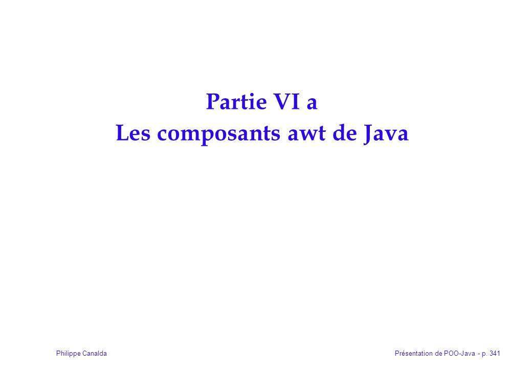 Partie VI a Les composants awt de Java