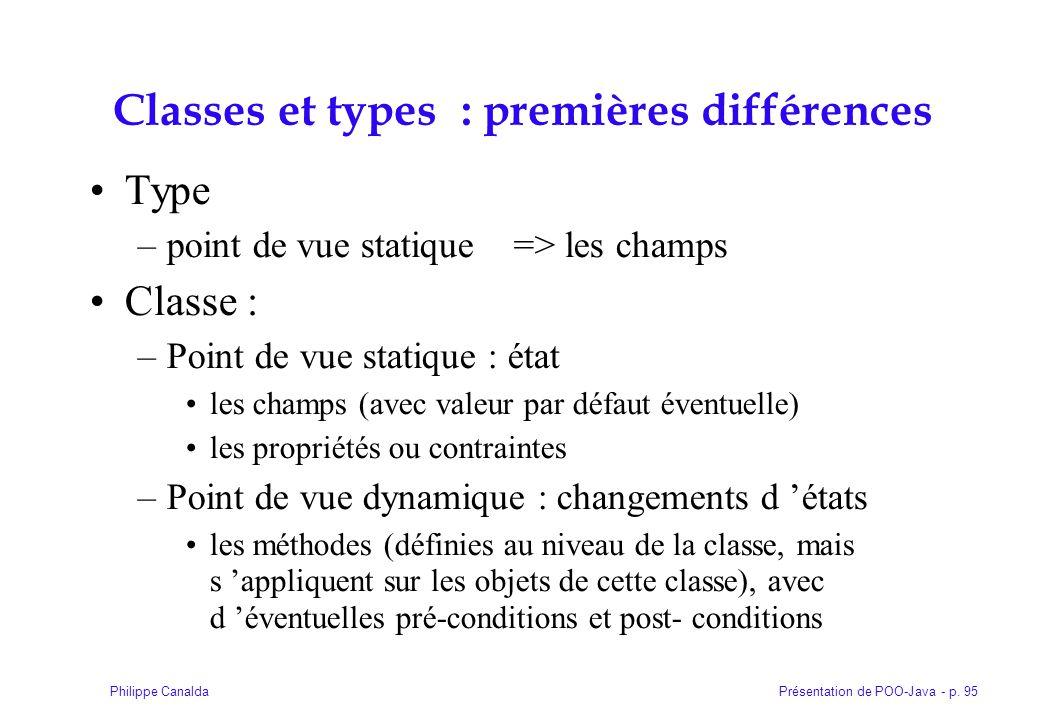 Classes et types : premières différences