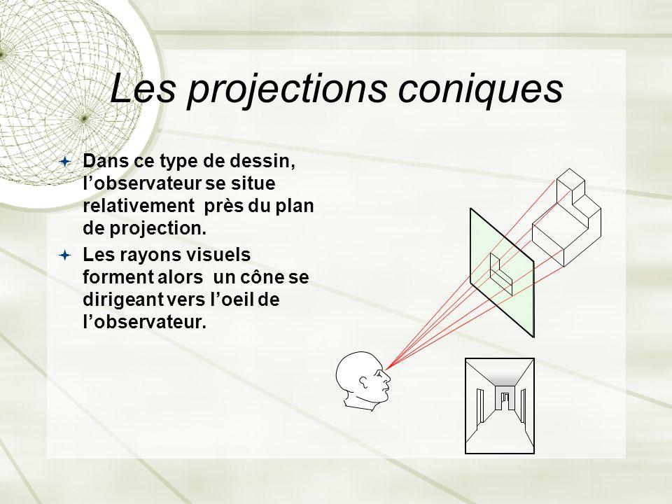 Les projections coniques
