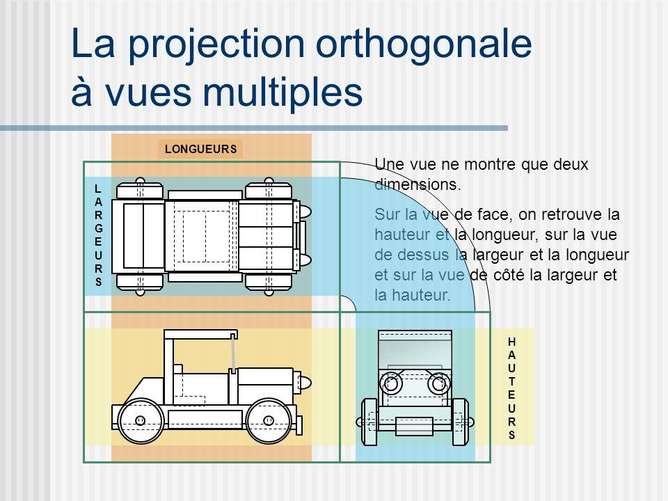 La projection orthogonale à vues multiples