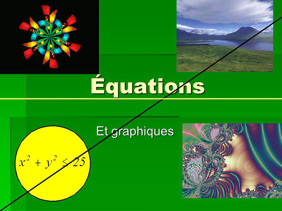 Équations Et graphiques