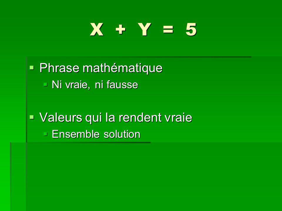 X + Y = 5 Phrase mathématique Valeurs qui la rendent vraie