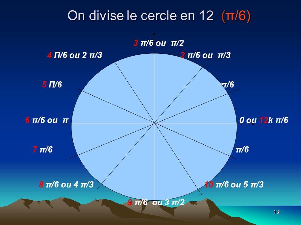 On divise le cercle en 12 (π/6)