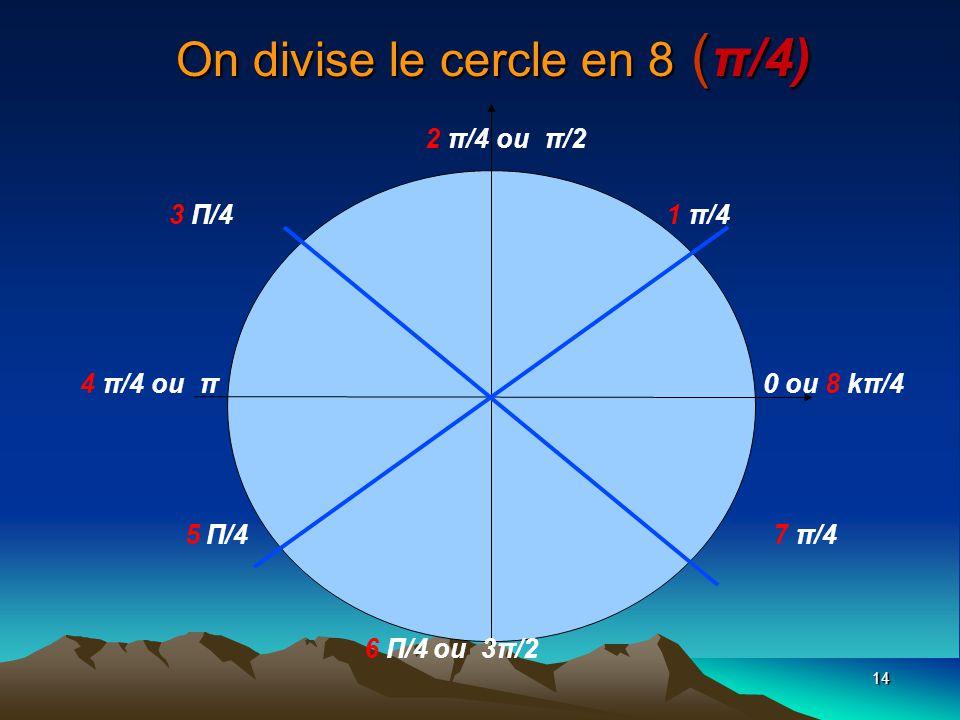 On divise le cercle en 8 (π/4)