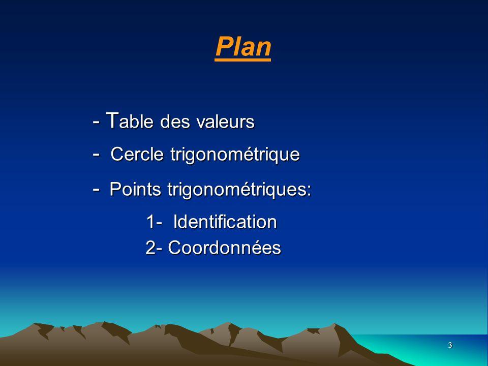 Plan - Table des valeurs - Cercle trigonométrique