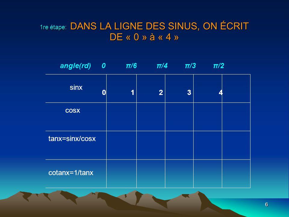 1re étape: DANS LA LIGNE DES SINUS, ON ÉCRIT DE « 0 » à « 4 »