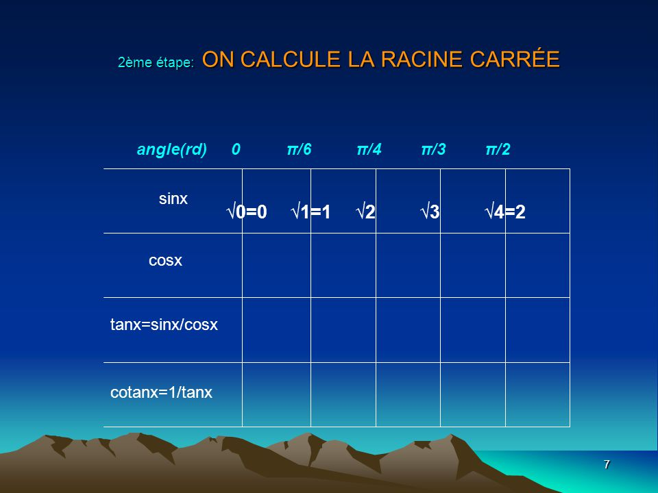 2ème étape: ON CALCULE LA RACINE CARRÉE