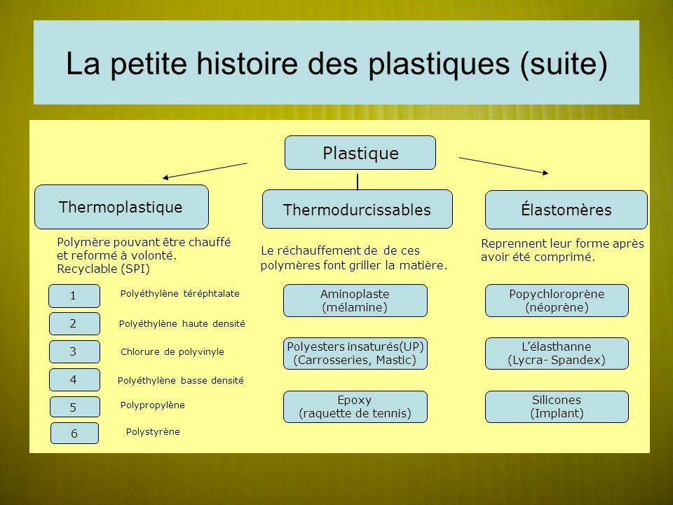 La petite histoire des plastiques (suite)