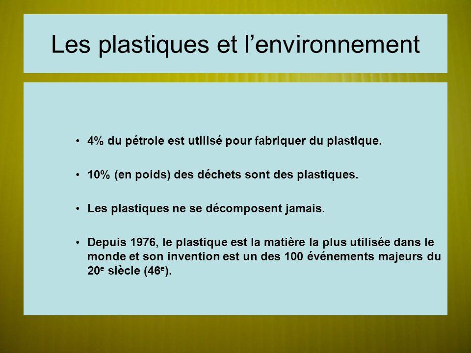 Les plastiques et l'environnement