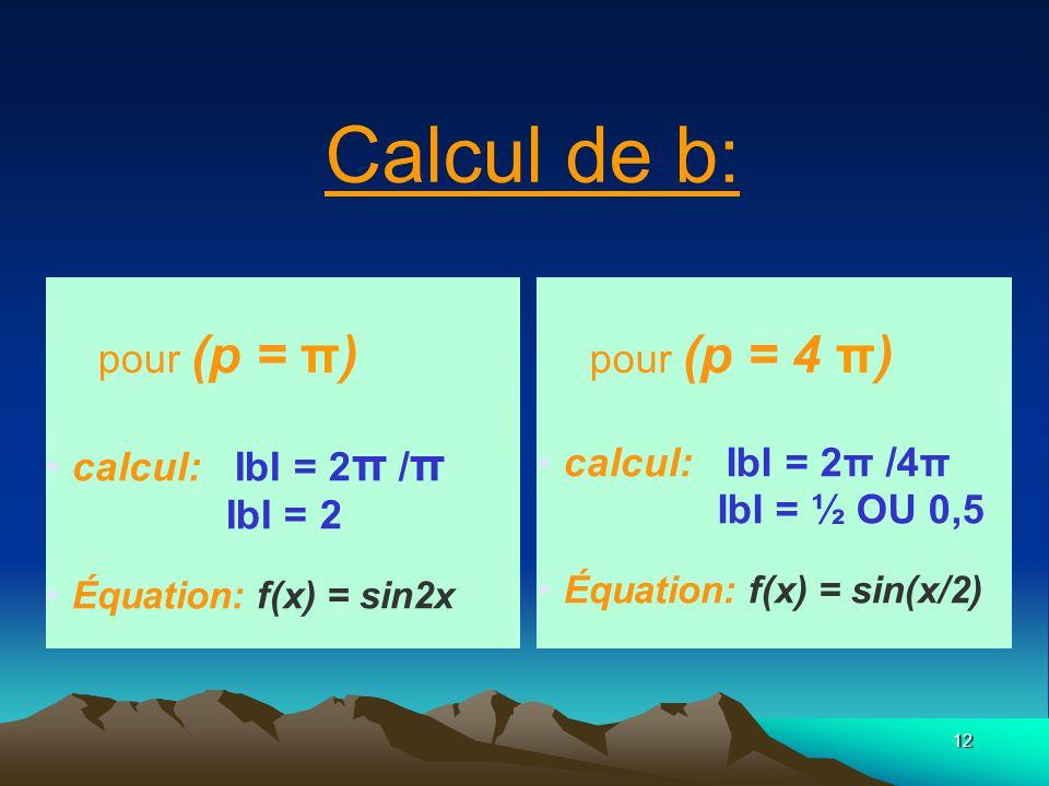 Calcul de b: pour (p = π) calcul: IbI = 2π /π IbI = 2 pour (p = 4 π)