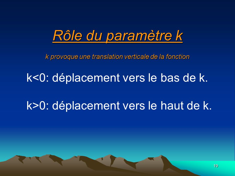 k provoque une translation verticale de la fonction