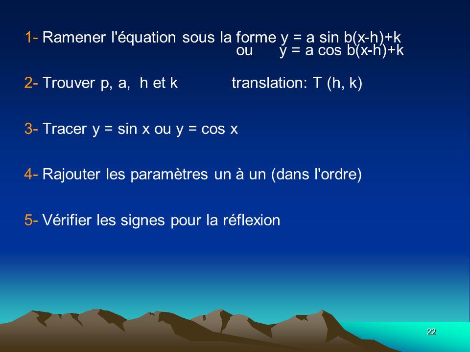 1- Ramener l équation sous la forme y = a sin b(x-h)+k