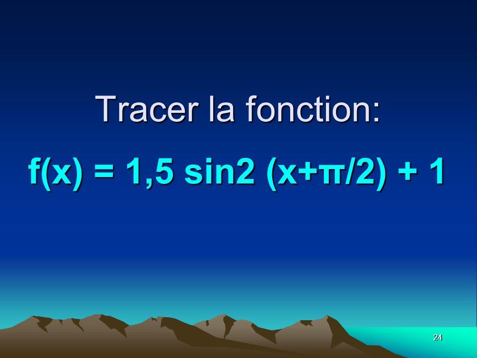 Tracer la fonction: f(x) = 1,5 sin2 (x+π/2) + 1