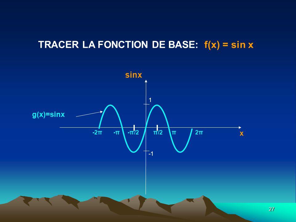 TRACER LA FONCTION DE BASE: f(x) = sin x