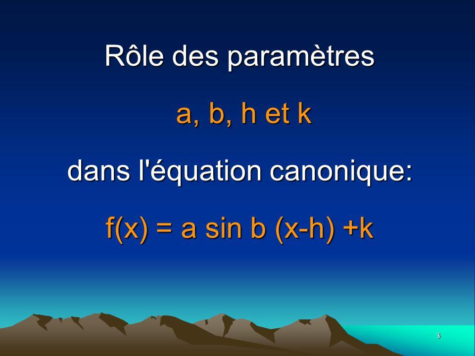 dans l équation canonique: