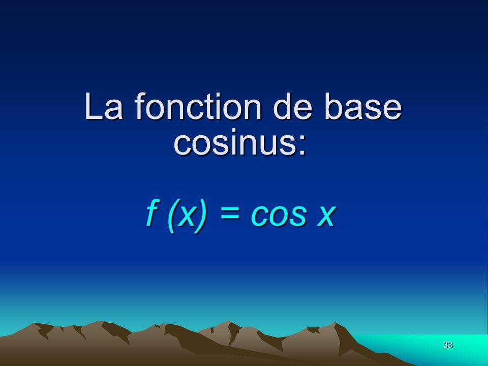 La fonction de base cosinus: f (x) = cos x
