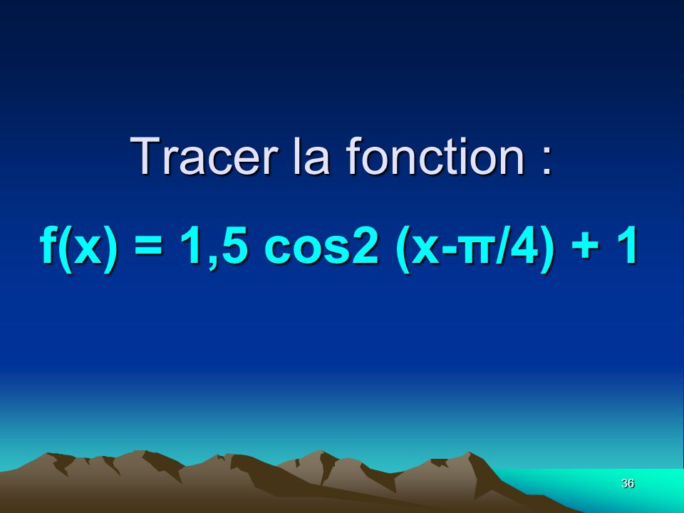 Tracer la fonction : f(x) = 1,5 cos2 (x-π/4) + 1