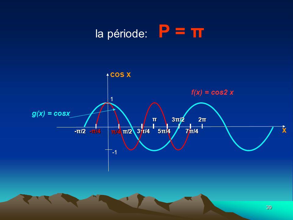 la période: P = π cos x x f(x) = cos2 x g(x) = cosx 1 π 3π/2 2π π/4