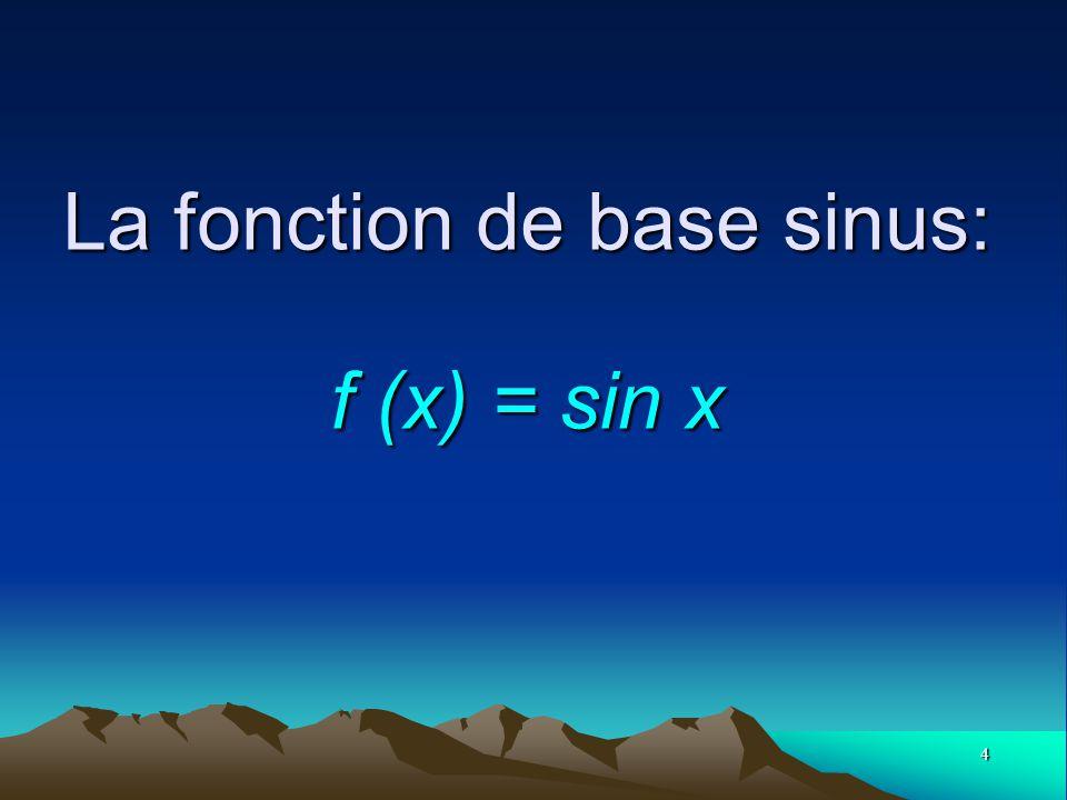 La fonction de base sinus: f (x) = sin x