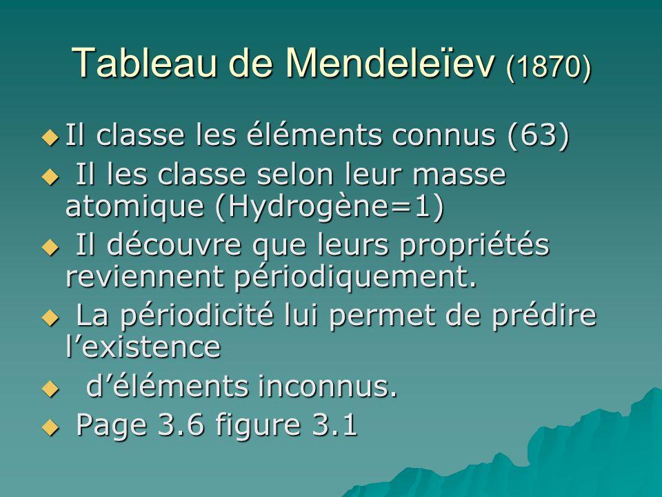 Tableau de Mendeleïev (1870)
