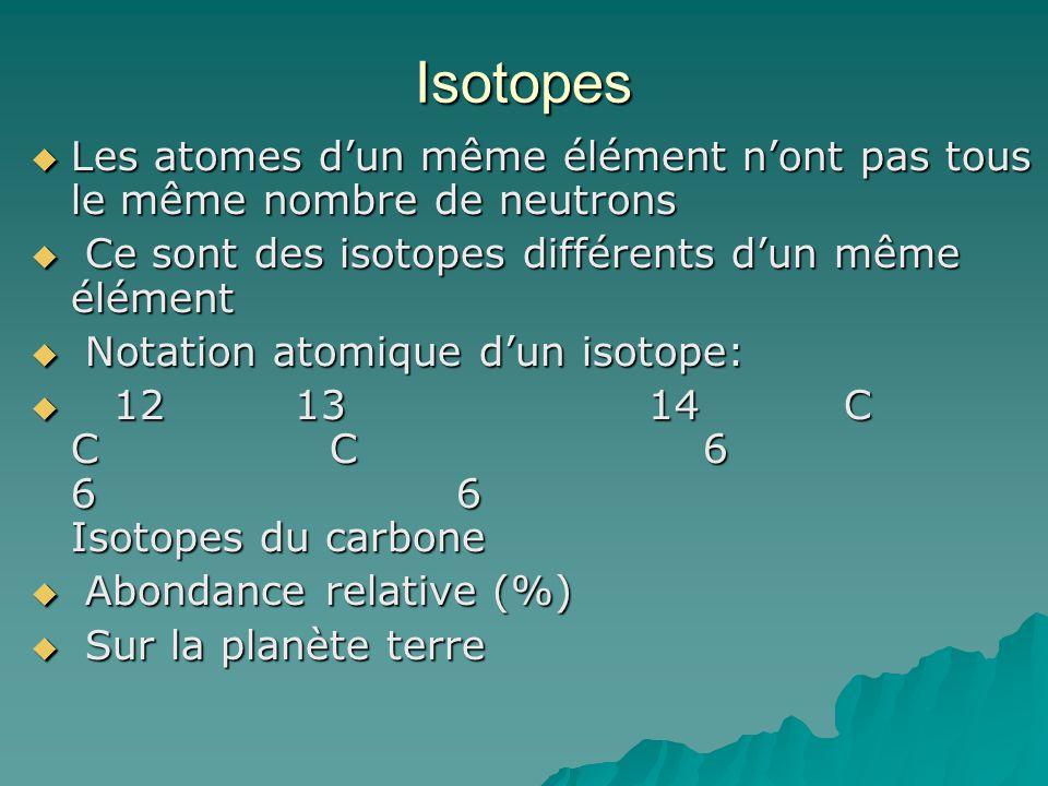 Isotopes Les atomes d'un même élément n'ont pas tous le même nombre de neutrons. Ce sont des isotopes différents d'un même élément.