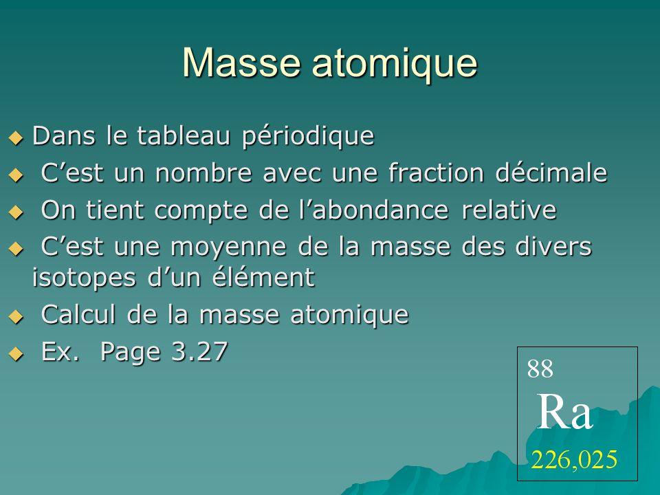 Masse atomique Dans le tableau périodique