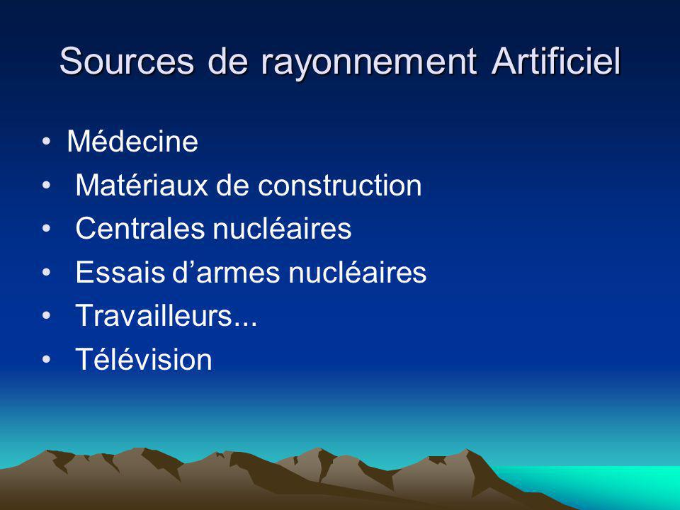 Sources de rayonnement Artificiel