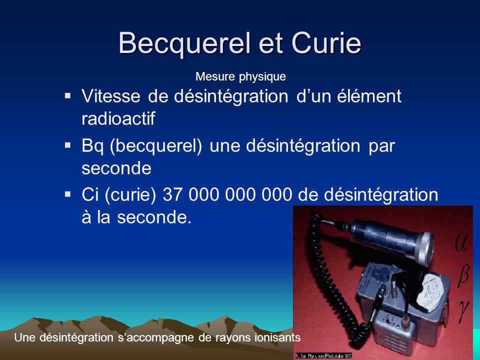 Becquerel et Curie Vitesse de désintégration d'un élément radioactif