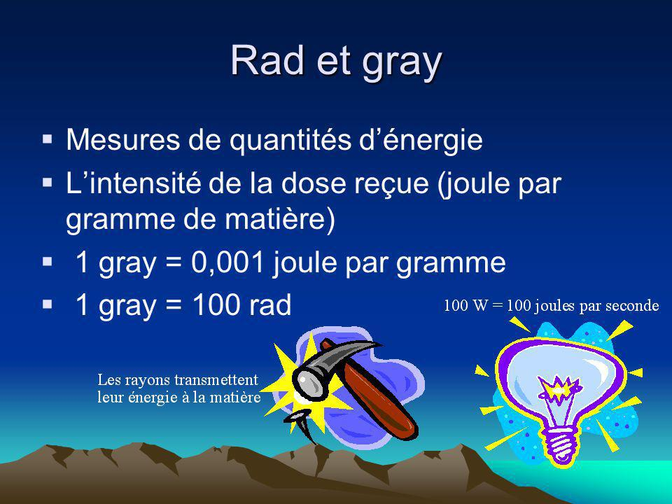 Rad et gray Mesures de quantités d'énergie