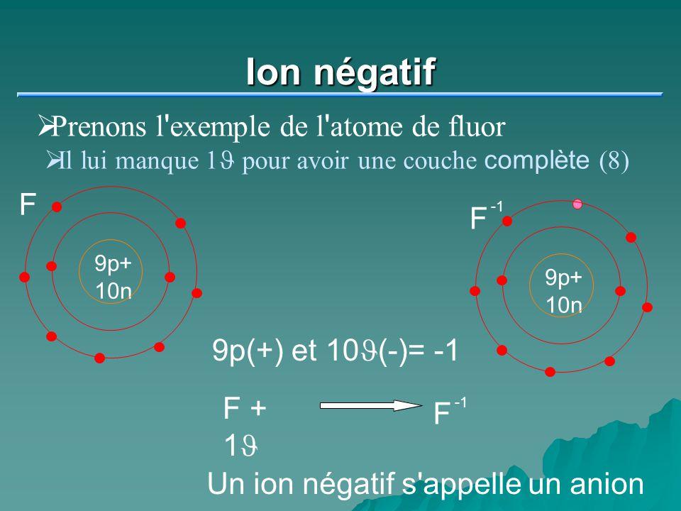 Ion négatif Prenons l exemple de l atome de fluor F F