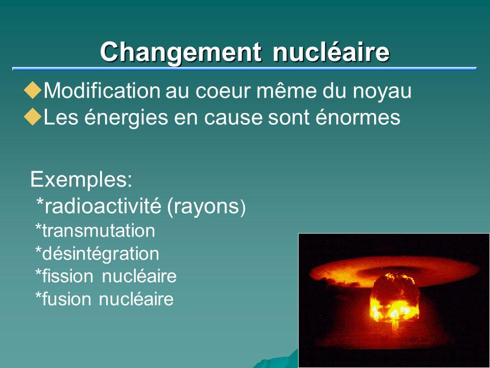 Changement nucléaire Modification au coeur même du noyau