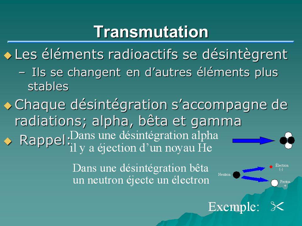 Transmutation Les éléments radioactifs se désintègrent