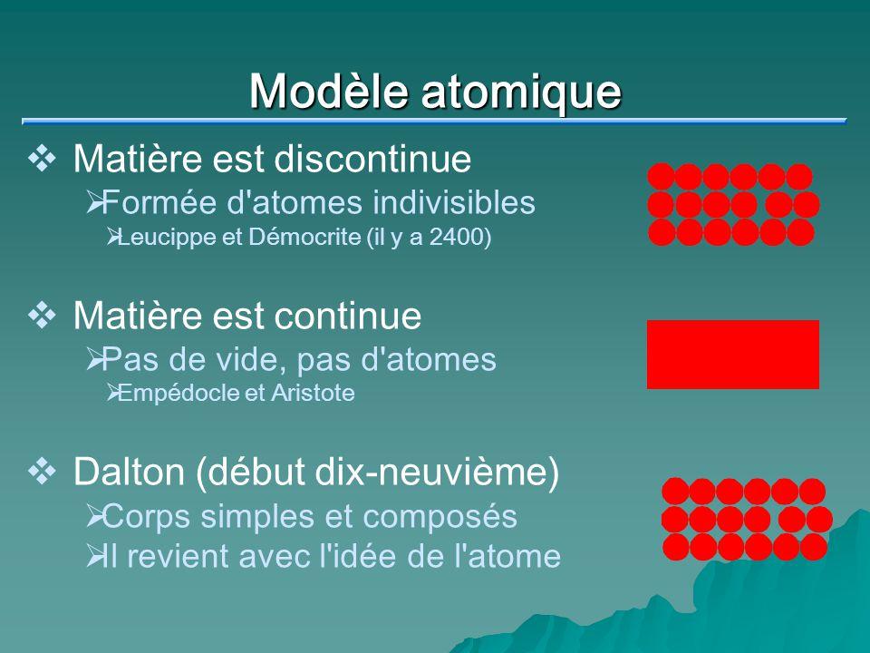 Modèle atomique Matière est discontinue Matière est continue
