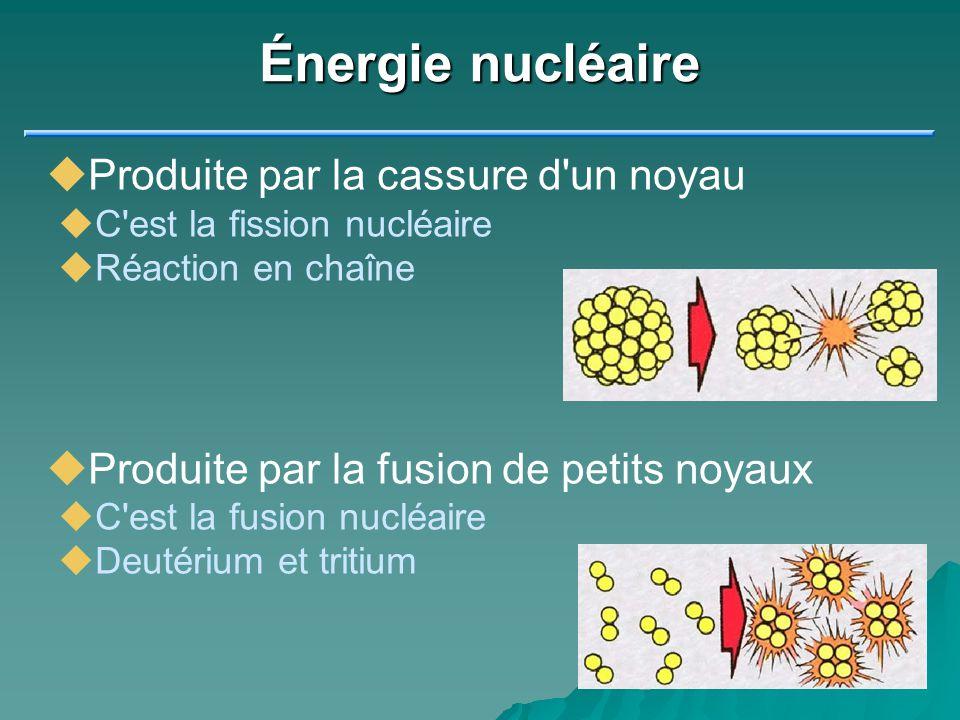 Énergie nucléaire Produite par la cassure d un noyau