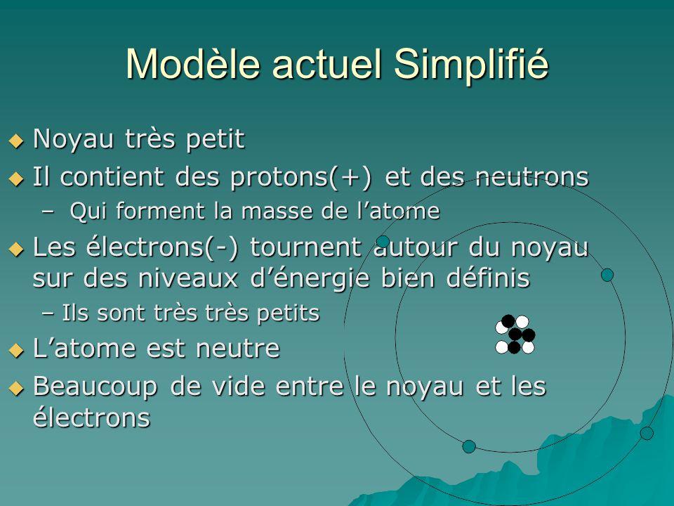Modèle actuel Simplifié