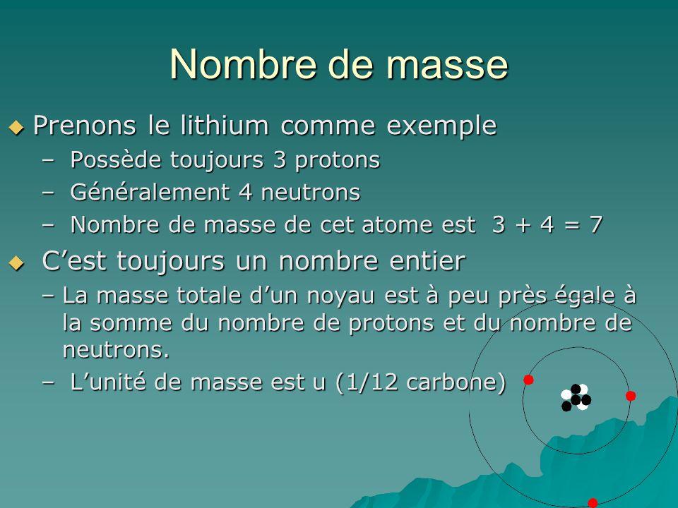Nombre de masse Prenons le lithium comme exemple