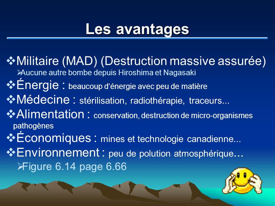 Les avantages Militaire (MAD) (Destruction massive assurée)