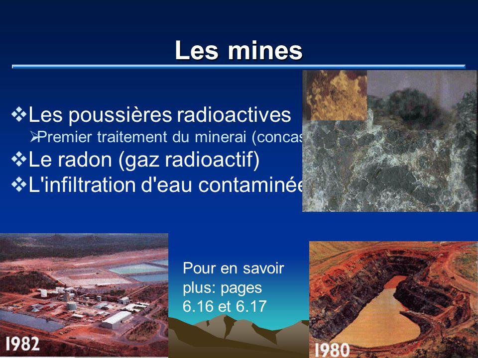 Les mines Les poussières radioactives Le radon (gaz radioactif)