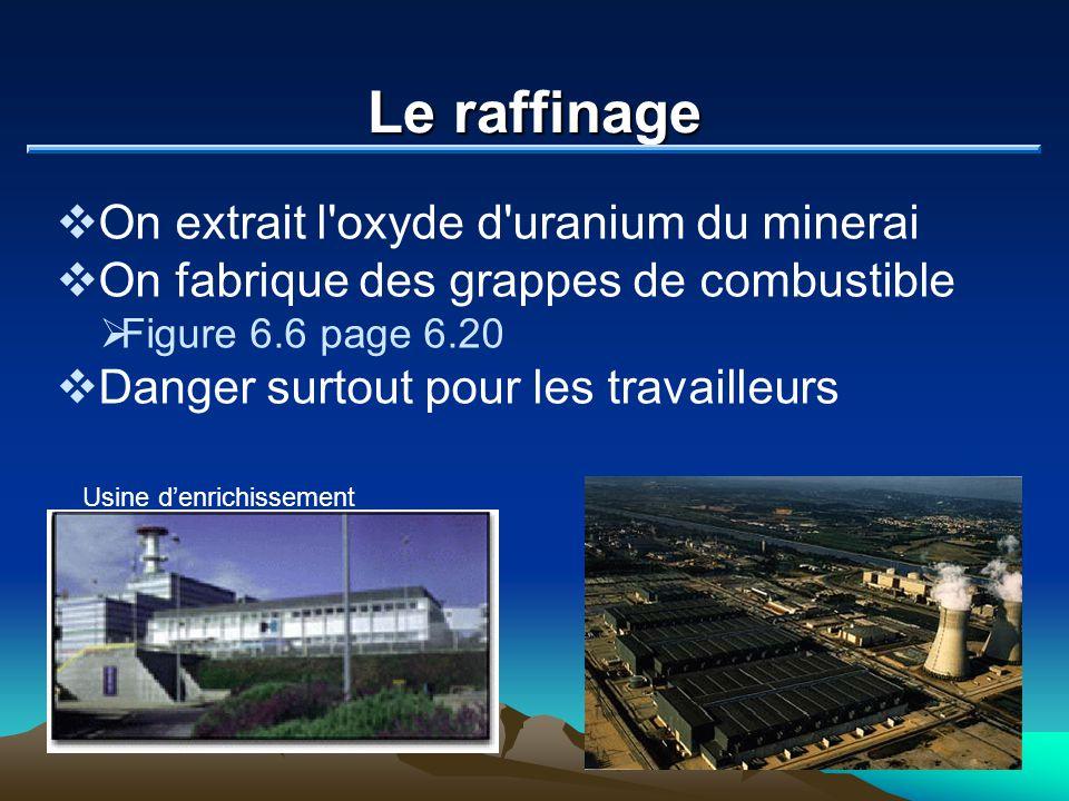 Le raffinage On extrait l oxyde d uranium du minerai