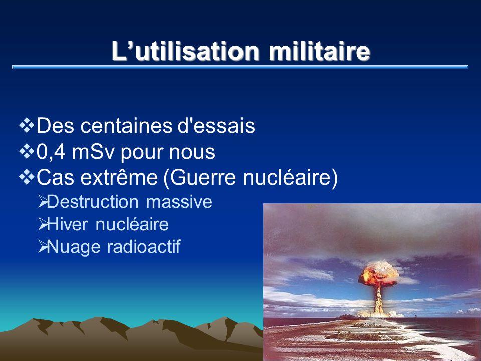 L'utilisation militaire