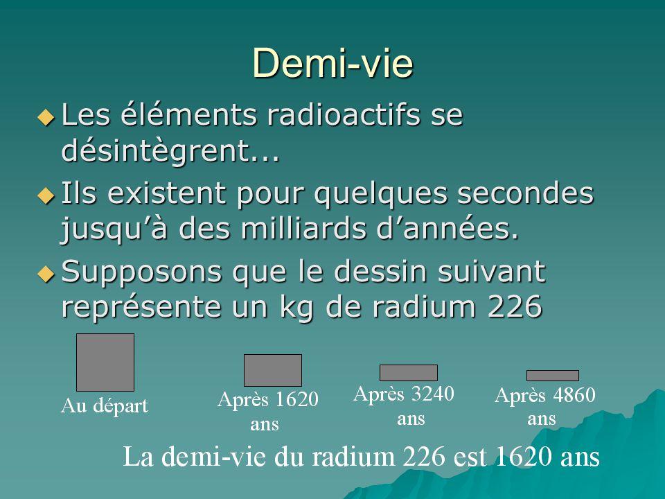 Demi-vie Les éléments radioactifs se désintègrent...