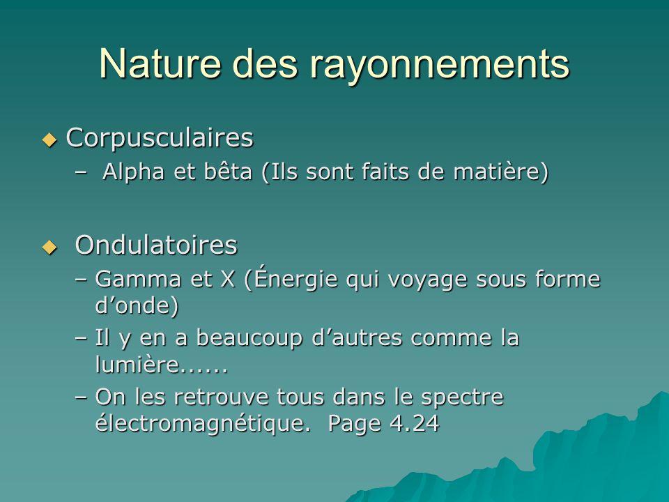 Nature des rayonnements