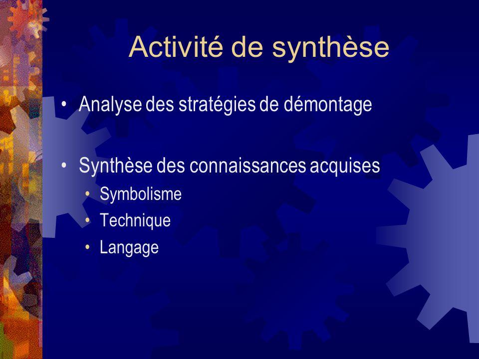 Activité de synthèse Analyse des stratégies de démontage