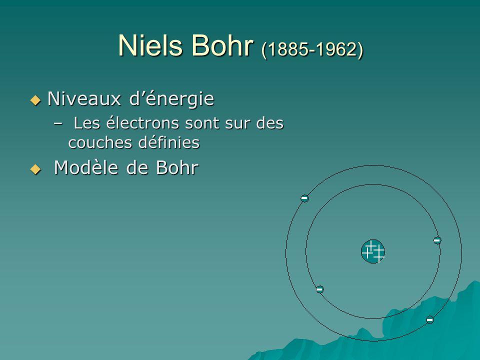 Niels Bohr (1885-1962) Niveaux d'énergie Modèle de Bohr