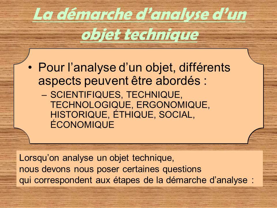 La démarche d'analyse d'un objet technique