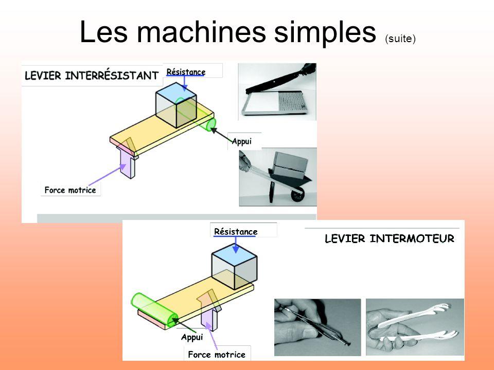 Les machines simples (suite)